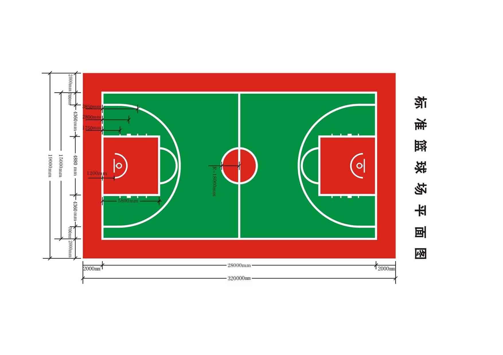 篮球场尺寸.jpg