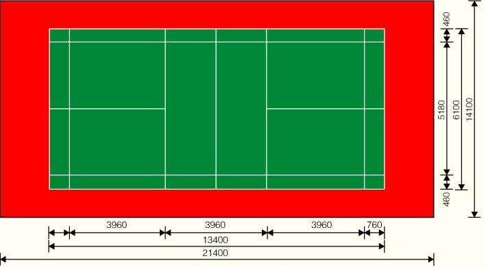 羽毛球场标准尺寸.jpg