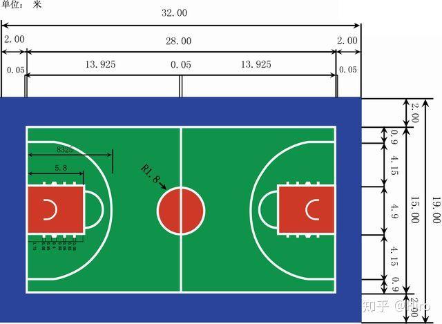 篮球场尺寸图.jpg